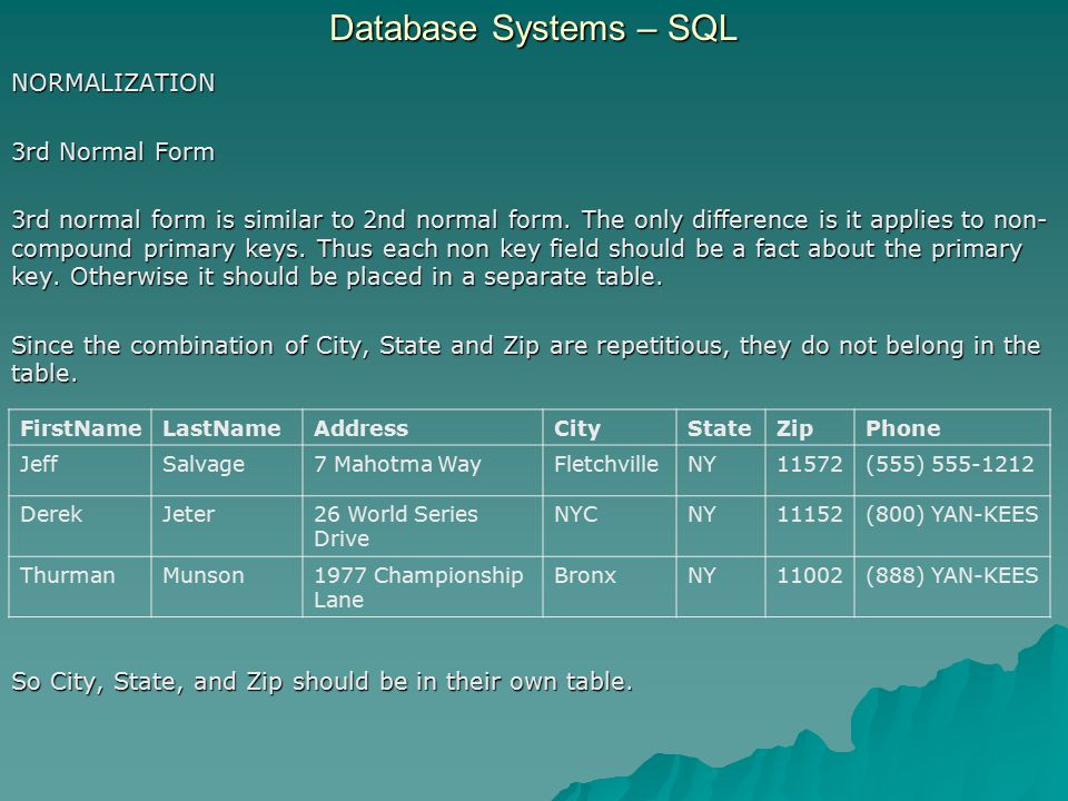 Database Systems – SQL NORMALIZATION 3rd Normal Form The correct 3rd normal form is: FirstNameLastNameAddressZipPhone JeffSalvage7 Mahotma Way11572(555) 555-1212 DerekJeter26 World Series Drive 11152(800) YAN-KEES ThurmanMunson1977 Championship Lane 11002(888) YAN-KEES CityStateZip FletchvilleNY11572 NYCNY11152 BronxNY11002