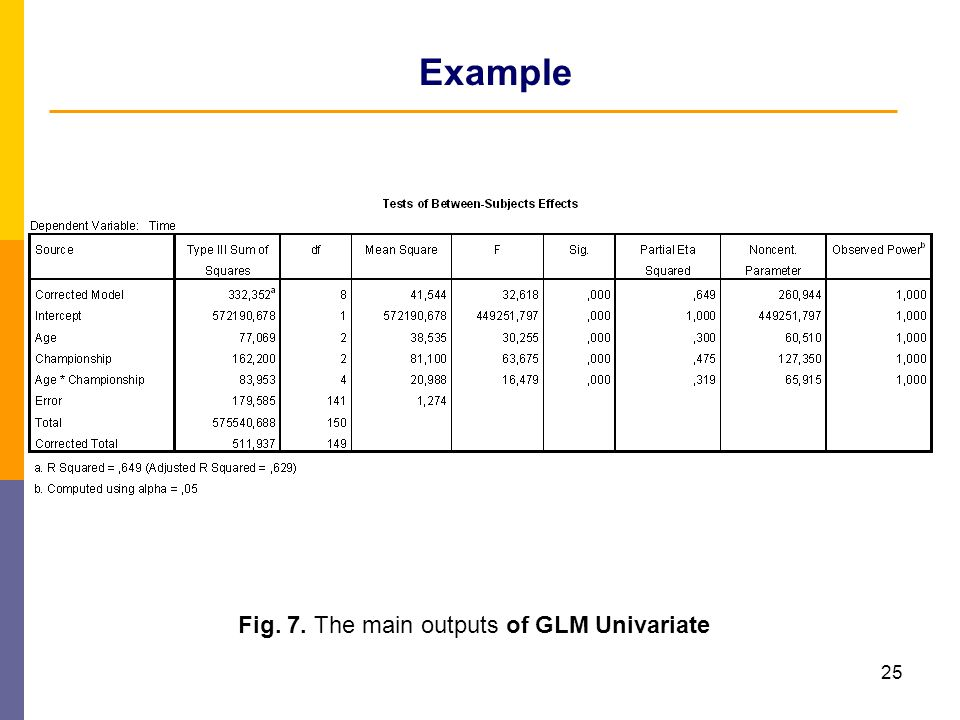 25 Example Fig. 7. The main outputs of GLM Univariate