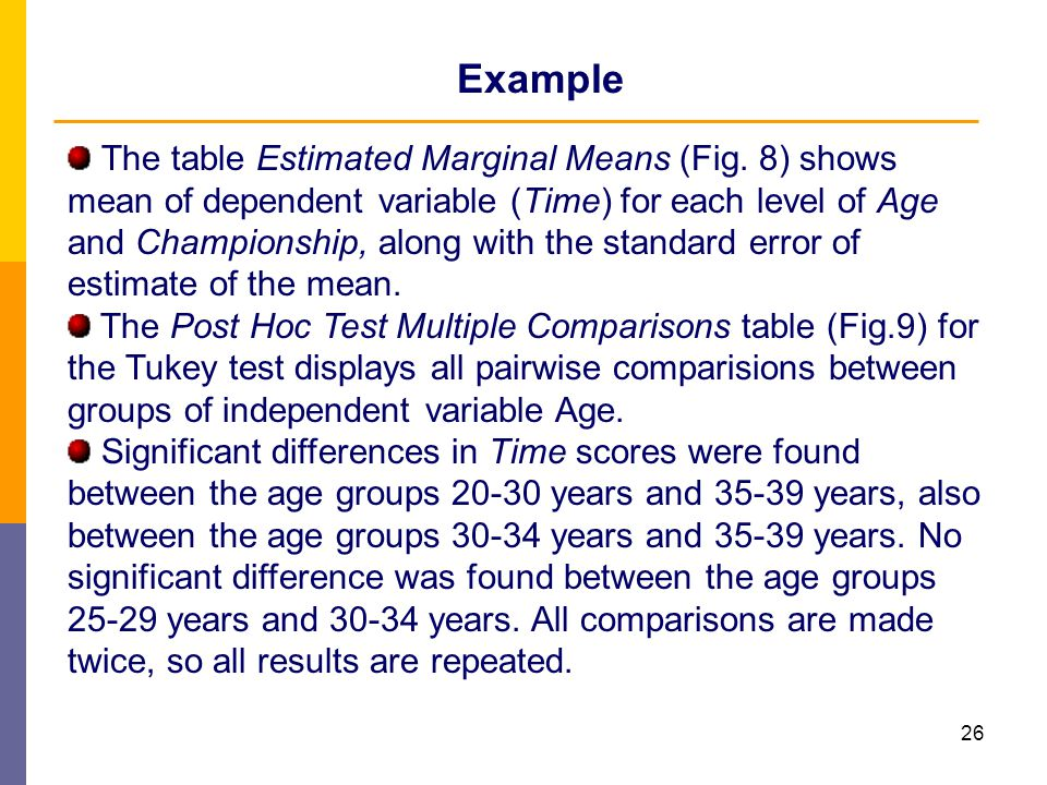 26 Example The table Estimated Marginal Means (Fig. 8) shows mean of dependent variable (Time) for each level of Age and Championship, along with the
