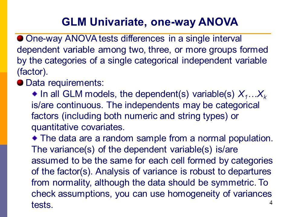 15 GLM Univariate, two-way ANOVA Click Post Hoc...