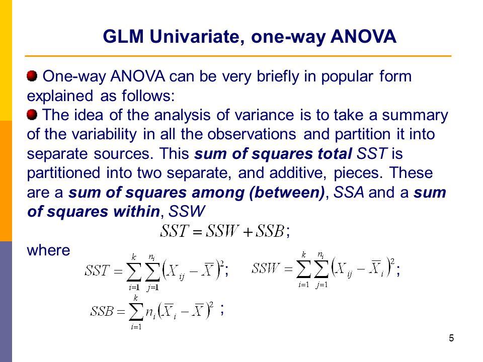 16 GLM Univariate, two-way ANOVA Fig.3.
