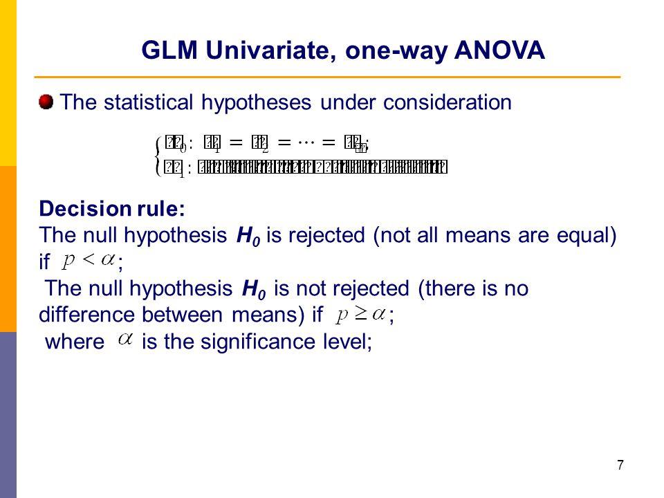 18 GLM Univariate, two-way ANOVA Fig. 4. Univariate: Options dialog box