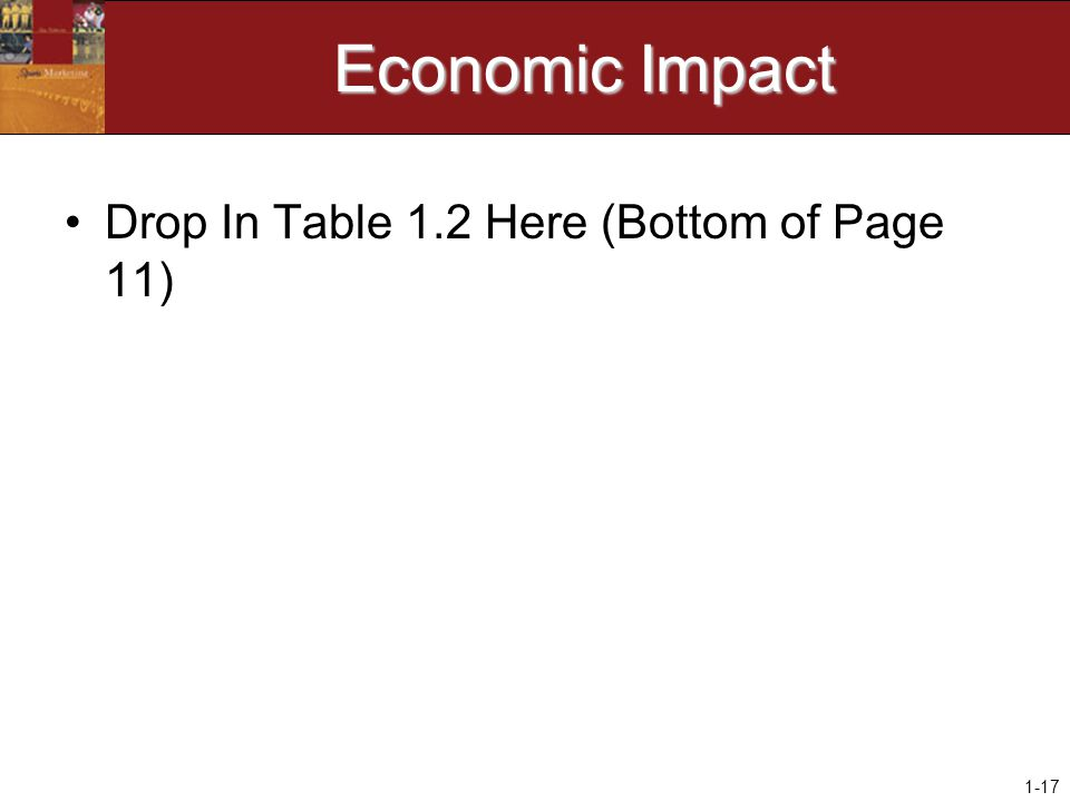 1-17 Economic Impact Drop In Table 1.2 Here (Bottom of Page 11)