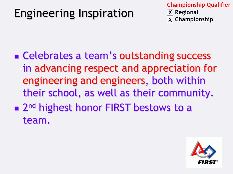 Engineering Inspiration Celebrates a team's outstanding success in advancing respect and appreciation for engineering and engineers, both within their school, as well as their community.