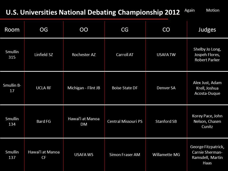 U.S. Universities National Debating Championship 2012 AgainMotion George Fitzpatrick, Carnie Sherman- Ramsdell, Martin Haas Willamette MGSimon Fraser