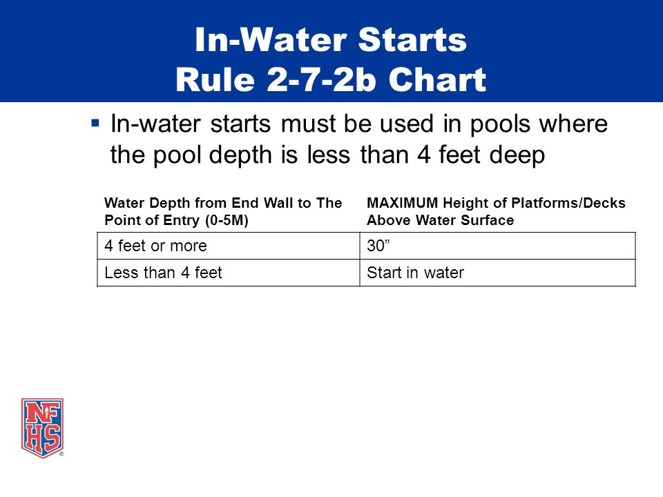 In-Water Starts Rule 2-7-2b Chart  In-water starts must be used in pools where the pool depth is less than 4 feet deep Water Depth from End Wall to The Point of Entry (0-5M) MAXIMUM Height of Platforms/Decks Above Water Surface 4 feet or more30 Less than 4 feetStart in water