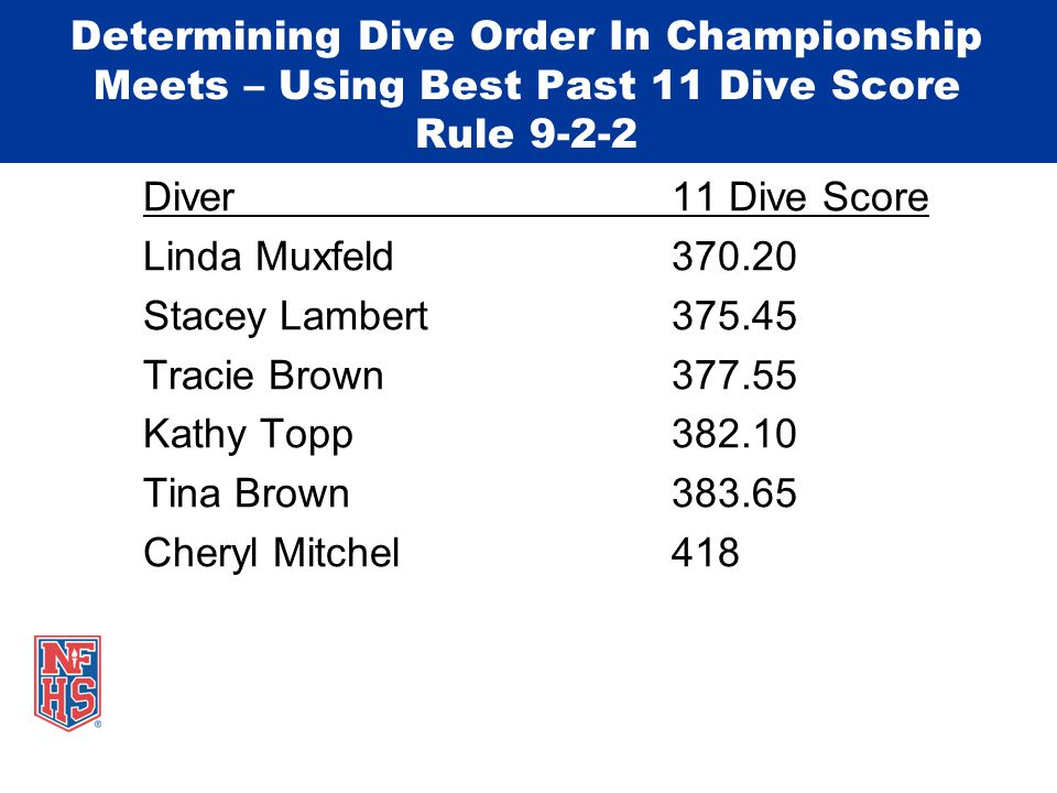 Determining Dive Order In Championship Meets – Using Best Past 11 Dive Score Rule 9-2-2 Diver11 Dive Score Linda Muxfeld370.20 Stacey Lambert375.45 Tracie Brown377.55 Kathy Topp382.10 Tina Brown383.65 Cheryl Mitchel418
