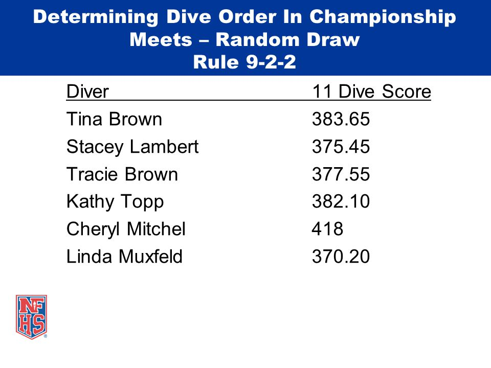 Determining Dive Order In Championship Meets – Random Draw Rule 9-2-2 Diver11 Dive Score Tina Brown383.65 Stacey Lambert375.45 Tracie Brown377.55 Kathy Topp382.10 Cheryl Mitchel418 Linda Muxfeld370.20