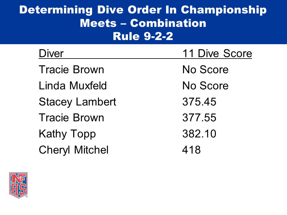 Determining Dive Order In Championship Meets – Combination Rule 9-2-2 Diver11 Dive Score Tracie BrownNo Score Linda MuxfeldNo Score Stacey Lambert375.45 Tracie Brown377.55 Kathy Topp382.10 Cheryl Mitchel418