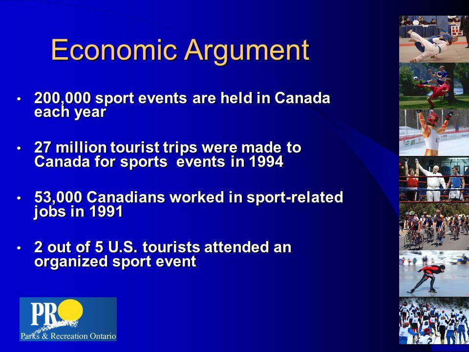 Community Sport Councils and Sport Tourism