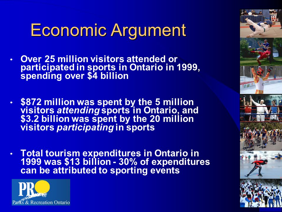 Market Share of # of Domestic Visitors Attending or Participating in Sports in Canada