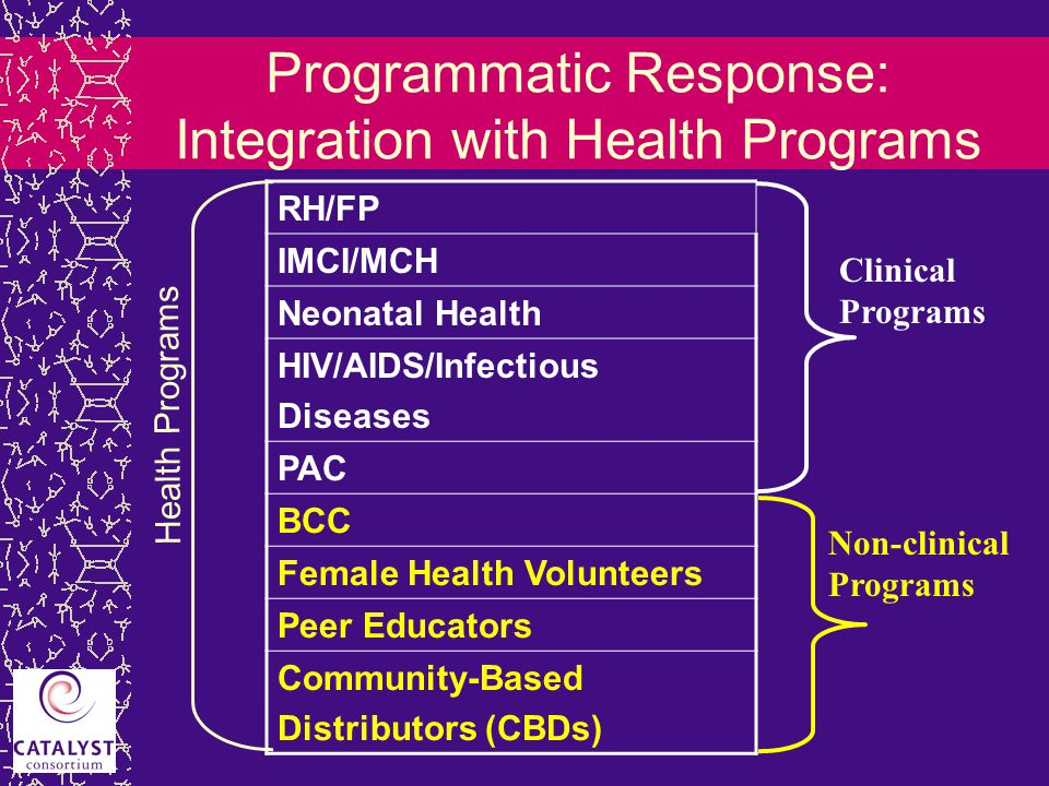 Programmatic Response: Integration with Health Programs RH/FP IMCI/MCH Neonatal Health HIV/AIDS/Infectious Diseases PAC BCC Female Health Volunteers Peer Educators Community-Based Distributors (CBDs) Health Programs Clinical Programs Non-clinical Programs