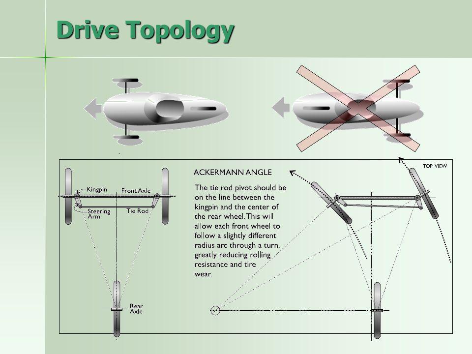 Drive Topology