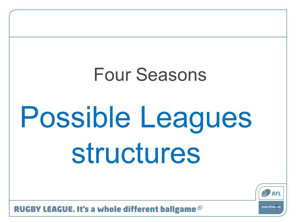 Four Seasons Possible Leagues structures 1