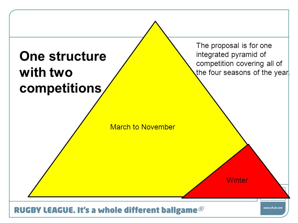 March to November Winter One structure with two competitions The proposal is for one integrated pyramid of competition covering all of the four seasons of the year.