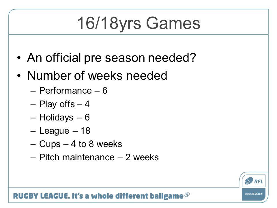 16/18yrs Games An official pre season needed.
