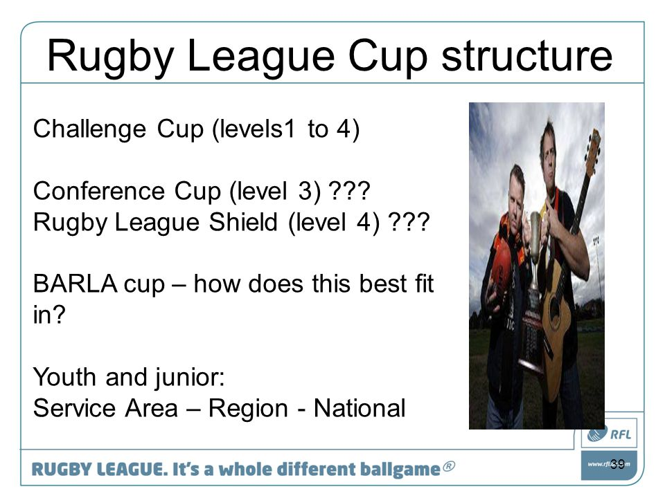 39 Challenge Cup (levels1 to 4) Conference Cup (level 3) .
