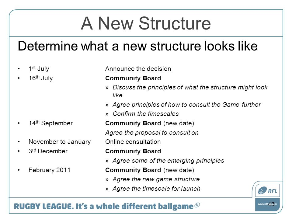 A New Structure Determine what a new structure looks like 1 st JulyAnnounce the decision 16 th JulyCommunity Board »Discuss the principles of what the structure might look like »Agree principles of how to consult the Game further »Confirm the timescales 14 th SeptemberCommunity Board (new date) Agree the proposal to consult on November to JanuaryOnline consultation 3 rd DecemberCommunity Board »Agree some of the emerging principles February 2011Community Board (new date) »Agree the new game structure »Agree the timescale for launch 43