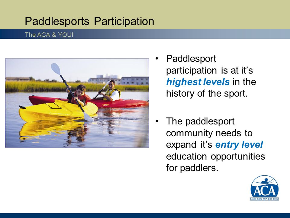 Paddlesport participation is at it's highest levels in the history of the sport.