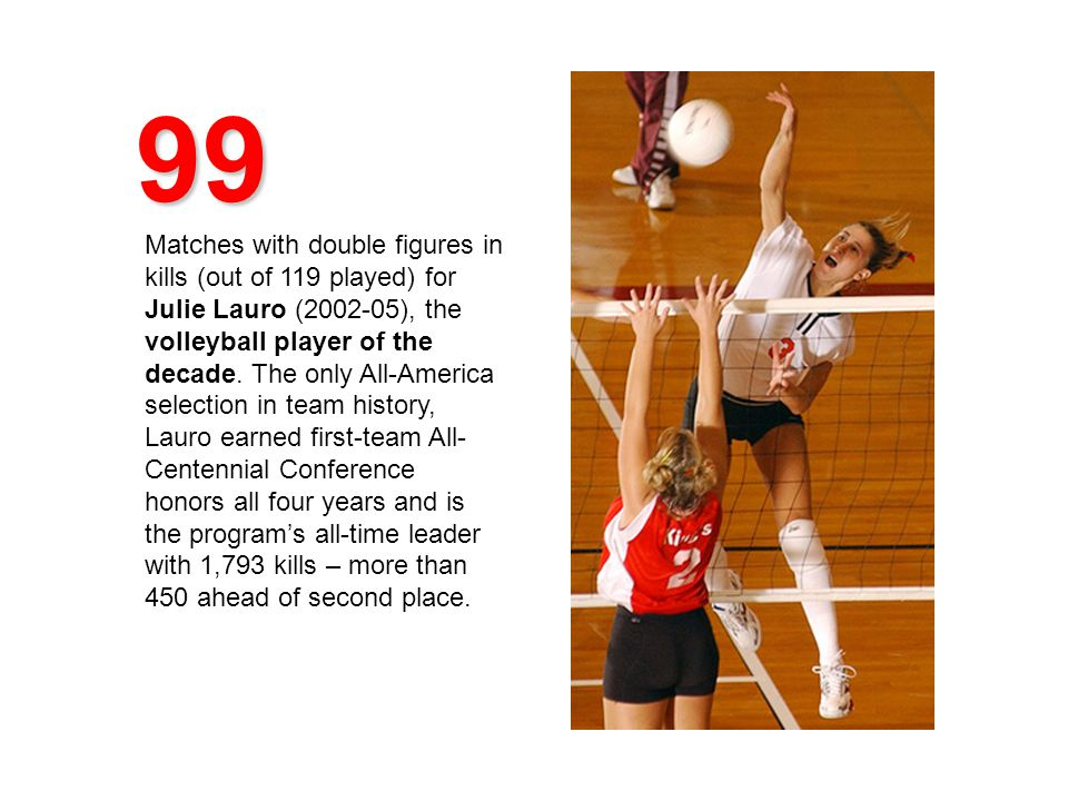 99 Matches with double figures in kills (out of 119 played) for Julie Lauro (2002-05), the volleyball player of the decade.