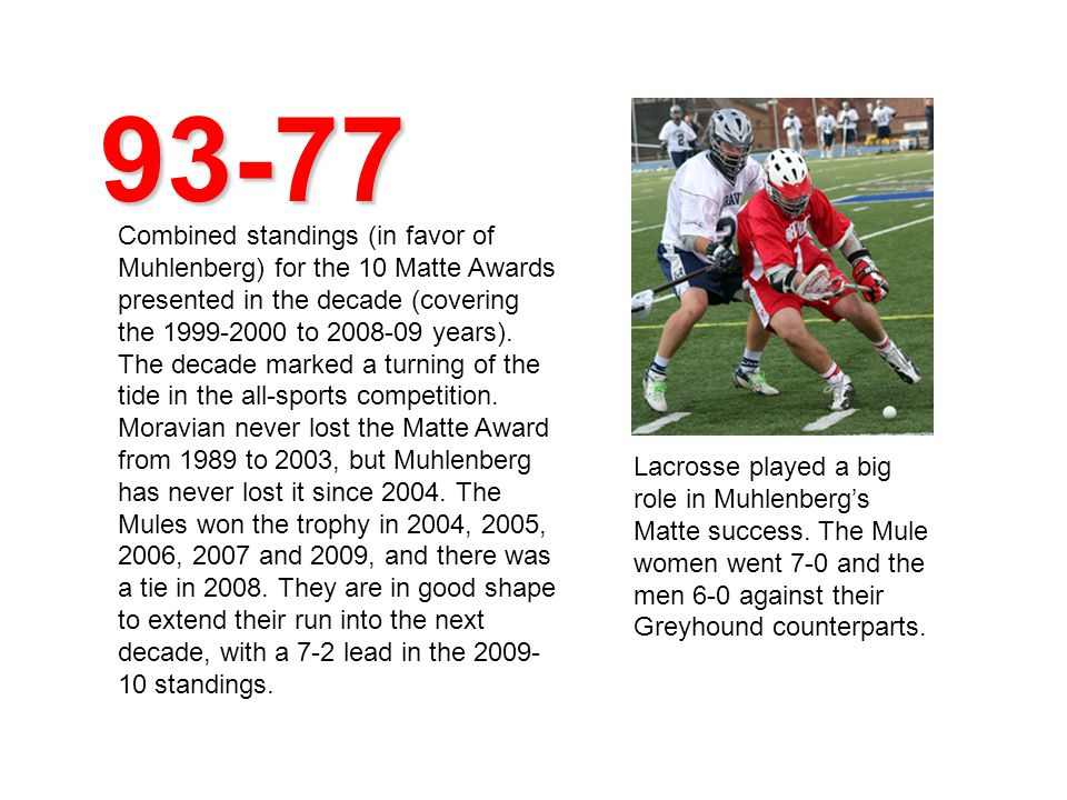 93-77 Combined standings (in favor of Muhlenberg) for the 10 Matte Awards presented in the decade (covering the 1999-2000 to 2008-09 years).