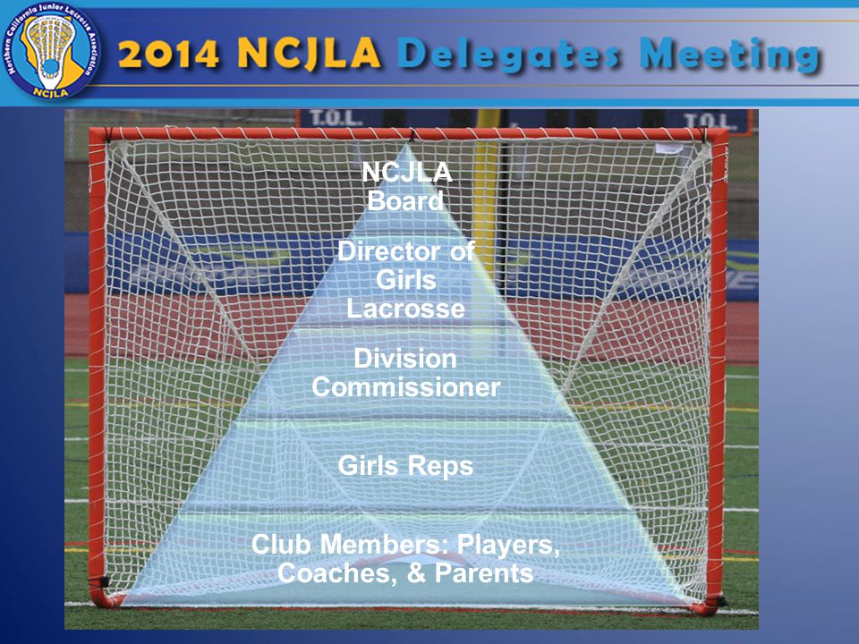 NCJLA Board Director of Girls Lacrosse Division Commissioner Girls Reps Club Members: Players, Coaches, & Parents