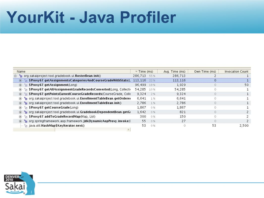 YourKit - Java Profiler