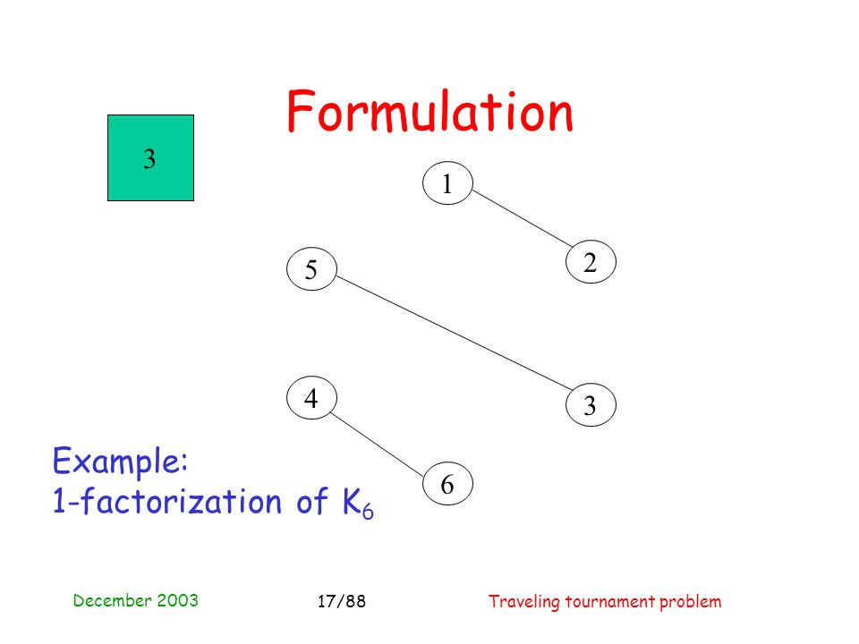 December 2003 Traveling tournament problem17/88 4 3 2 1 5 6 3 Formulation Example: 1-factorization of K 6
