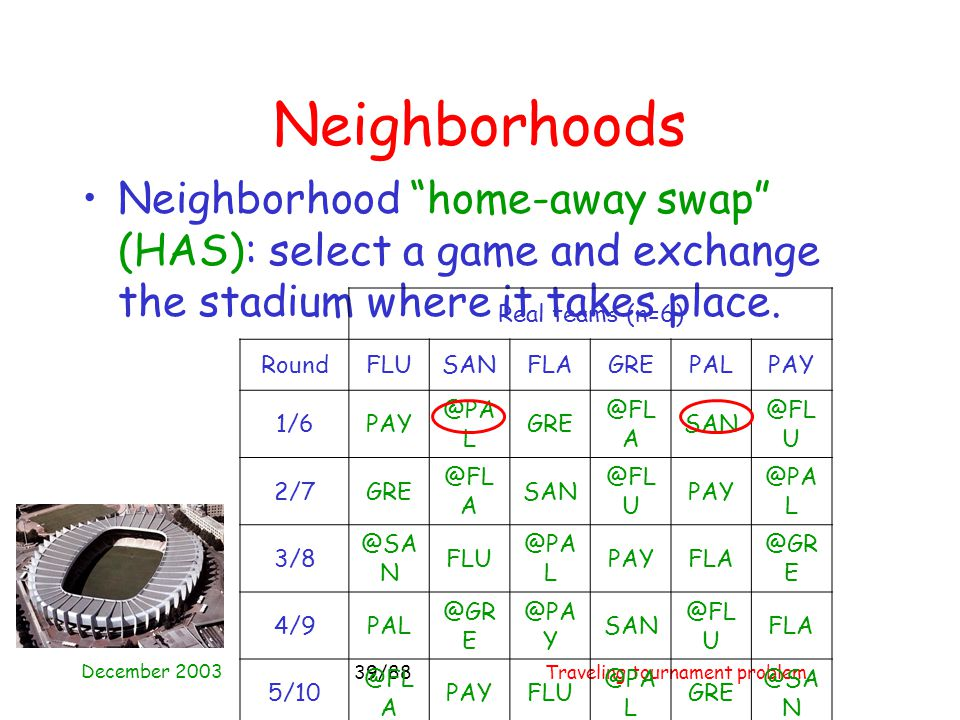 December 2003 Traveling tournament problem39/88 Neighborhoods Neighborhood home-away swap (HAS): select a game and exchange the stadium where it takes place.