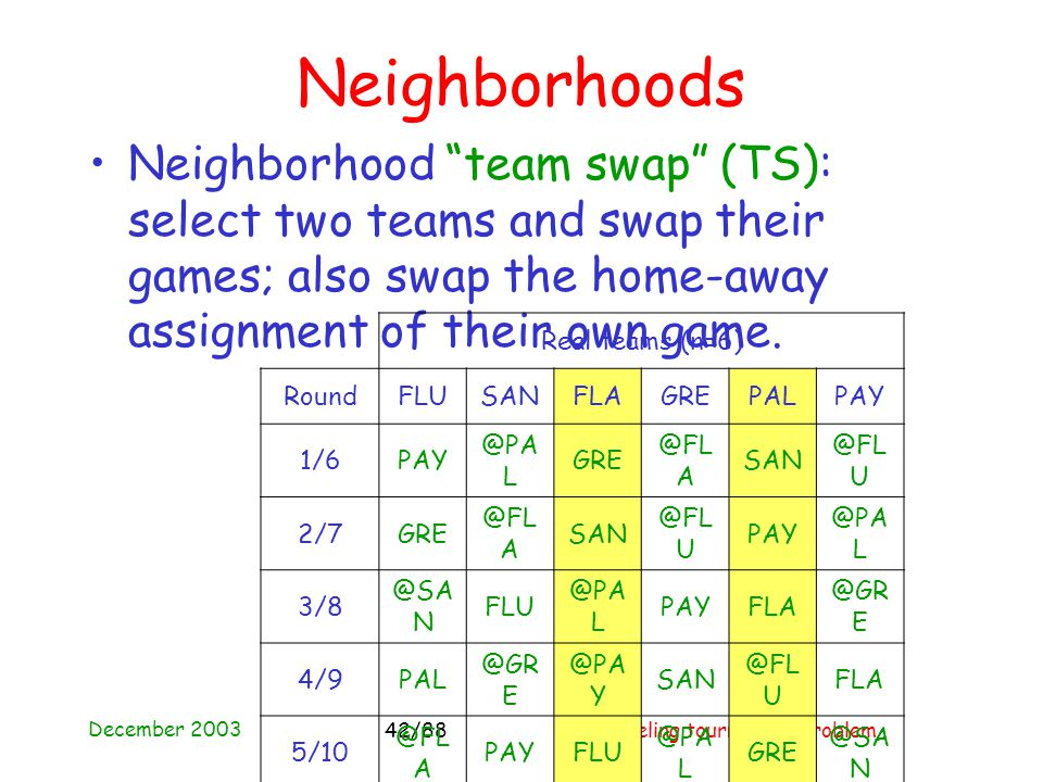 December 2003 Traveling tournament problem42/88 Neighborhoods Neighborhood team swap (TS): select two teams and swap their games; also swap the home-away assignment of their own game.