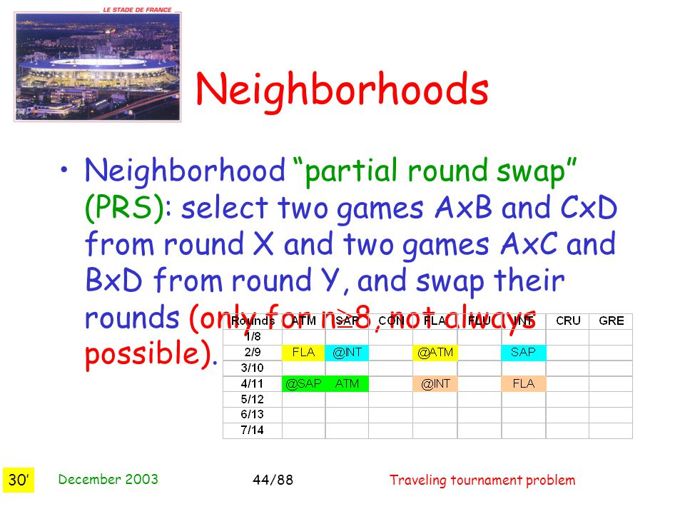 December 2003 Traveling tournament problem44/88 Neighborhoods Neighborhood partial round swap (PRS): select two games AxB and CxD from round X and two games AxC and BxD from round Y, and swap their rounds (only for n  8, not always possible).