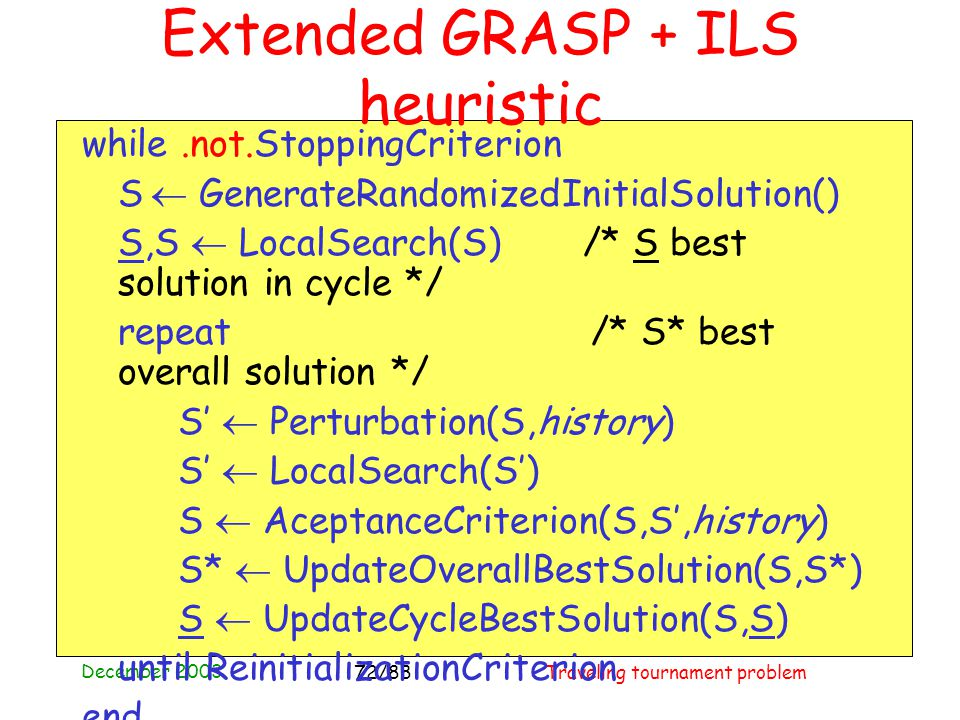 December 2003 Traveling tournament problem72/88 Extended GRASP + ILS heuristic while.not.StoppingCriterion S  GenerateRandomizedInitialSolution() S,S  LocalSearch(S) /* S best solution in cycle */ repeat /* S* best overall solution */ S'  Perturbation(S,history) S'  LocalSearch(S') S  AceptanceCriterion(S,S',history) S*  UpdateOverallBestSolution(S,S*) S  UpdateCycleBestSolution(S,S) until ReinitializationCriterion end