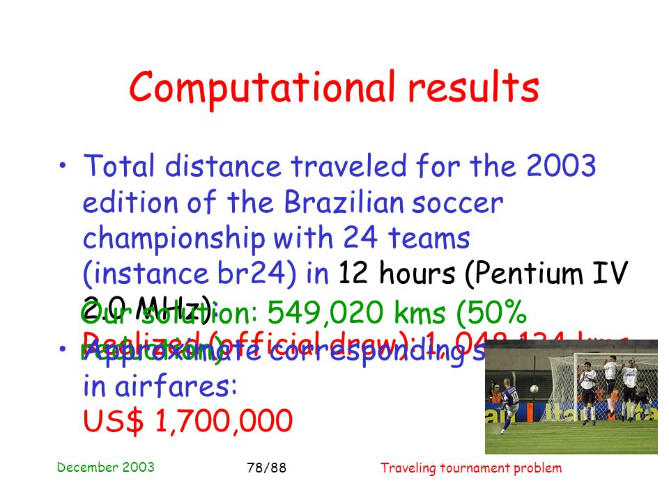December 2003 Traveling tournament problem78/88 Computational results Total distance traveled for the 2003 edition of the Brazilian soccer championship with 24 teams (instance br24) in 12 hours (Pentium IV 2.0 MHz): Realized (official draw): 1, 048,134 kms Our solution: 549,020 kms (50% reduction) Approximate corresponding savings in airfares: US$ 1,700,000