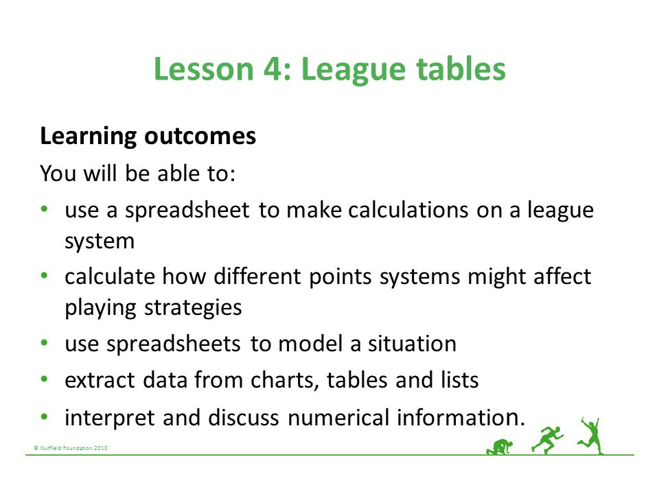 © Nuffield Foundation 2010 Lesson 4: League tables Learning outcomes You will be able to: use a spreadsheet to make calculations on a league system calculate how different points systems might affect playing strategies use spreadsheets to model a situation extract data from charts, tables and lists interpret and discuss numerical informatio n.
