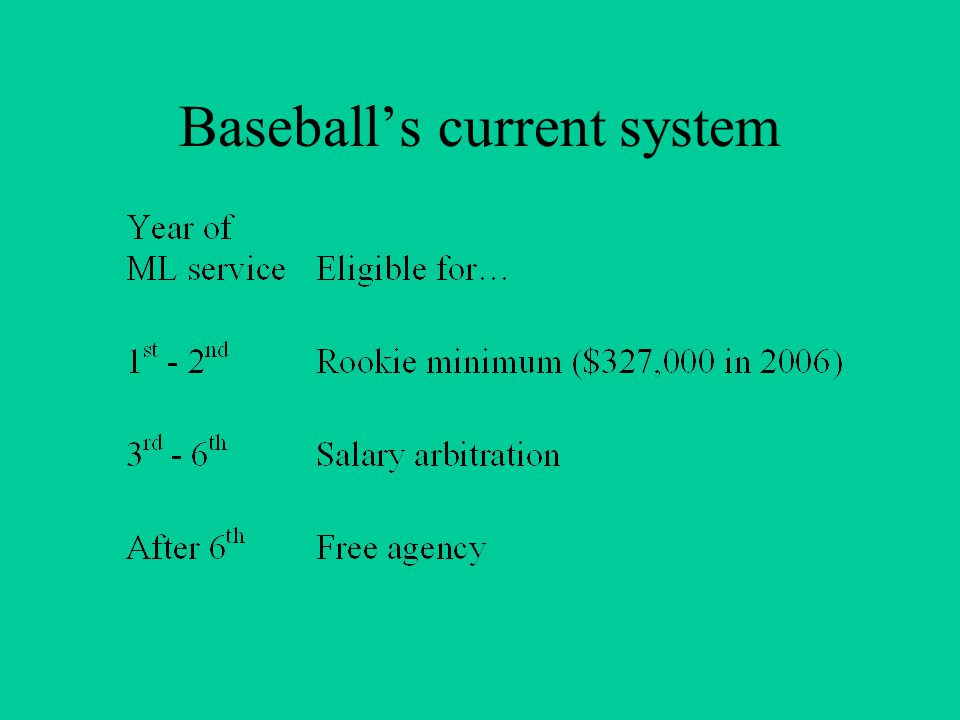 Baseball's current system