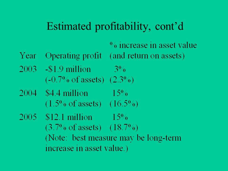 Estimated profitability, cont'd