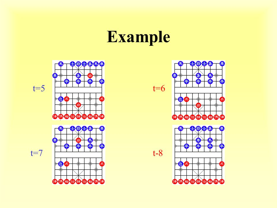 Example t=5t=6 t=7t-8