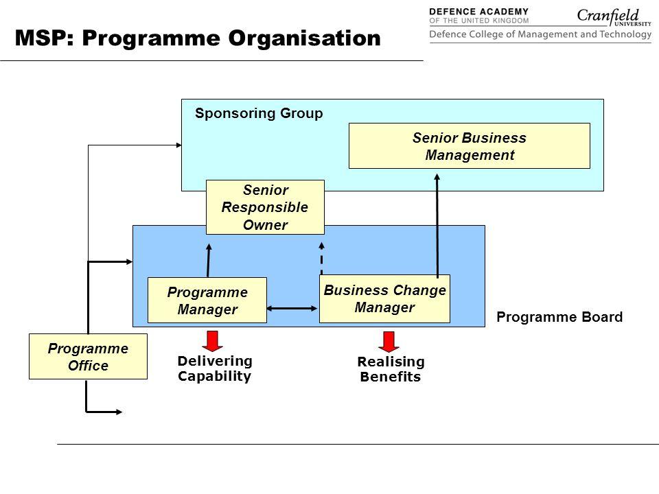 MSP: Programme Organisation Senior Responsible Owner Sponsoring Group Senior Business Management Programme Manager Delivering Capability Business Chan