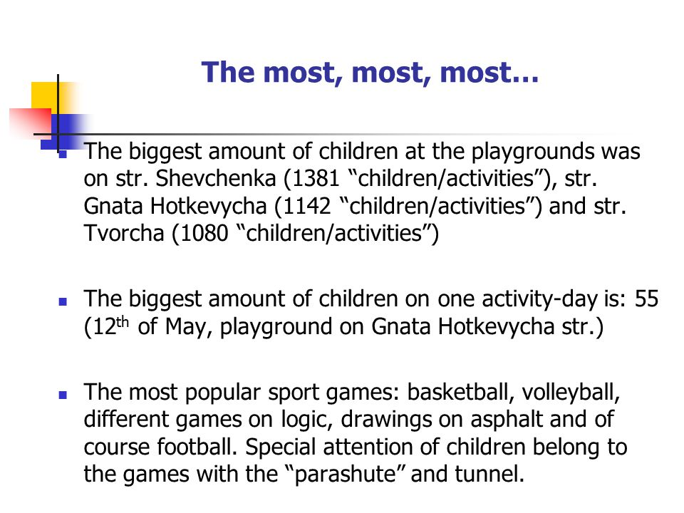 "The most, most, most… The biggest amount of children at the playgrounds was on str. Shevchenka (1381 ""children/activities""), str. Gnata Hotkevycha (11"
