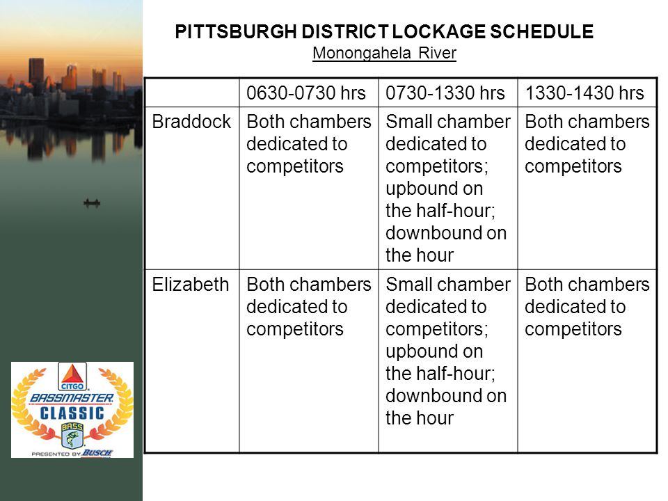 PITTSBURGH DISTRICT LOCKAGE SCHEDULE Monongahela River 0630-0730 hrs0730-1330 hrs1330-1430 hrs BraddockBoth chambers dedicated to competitors Small chamber dedicated to competitors; upbound on the half-hour; downbound on the hour Both chambers dedicated to competitors ElizabethBoth chambers dedicated to competitors Small chamber dedicated to competitors; upbound on the half-hour; downbound on the hour Both chambers dedicated to competitors