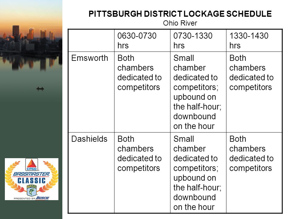 PITTSBURGH DISTRICT LOCKAGE SCHEDULE Ohio River 0630-0730 hrs 0730-1330 hrs 1330-1430 hrs EmsworthBoth chambers dedicated to competitors Small chamber dedicated to competitors; upbound on the half-hour; downbound on the hour Both chambers dedicated to competitors DashieldsBoth chambers dedicated to competitors Small chamber dedicated to competitors; upbound on the half-hour; downbound on the hour Both chambers dedicated to competitors