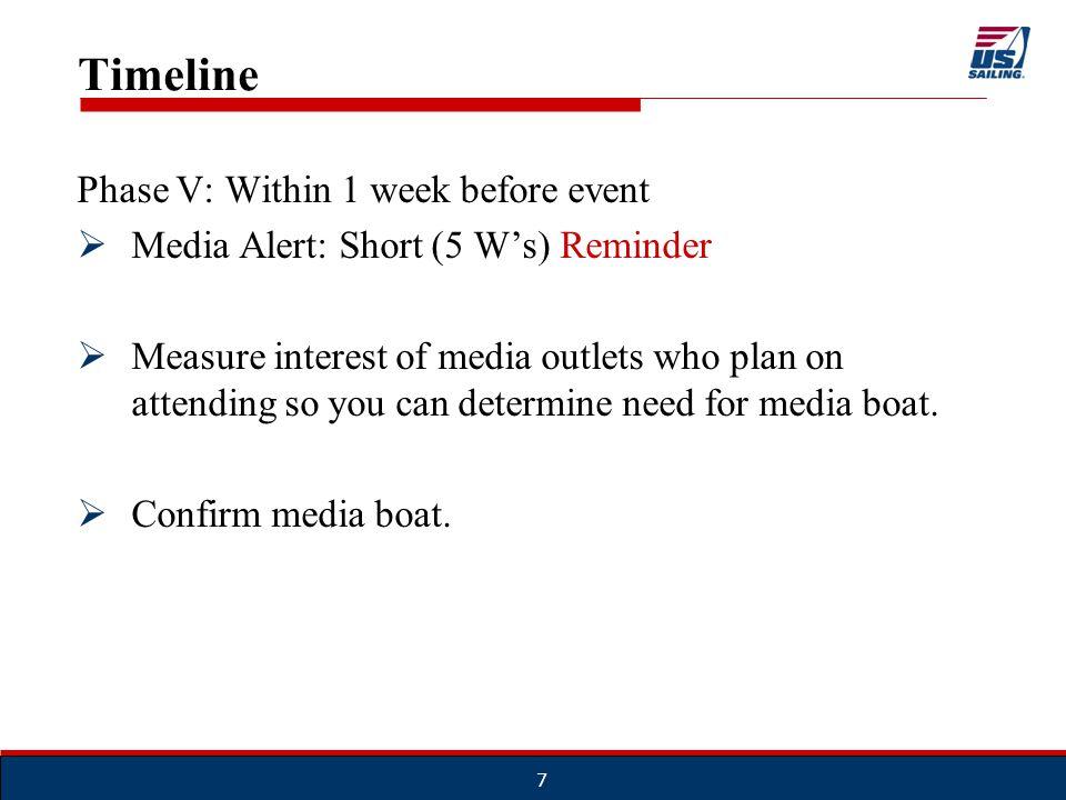 Timeline Phase VI: During event  Assist media attending event.