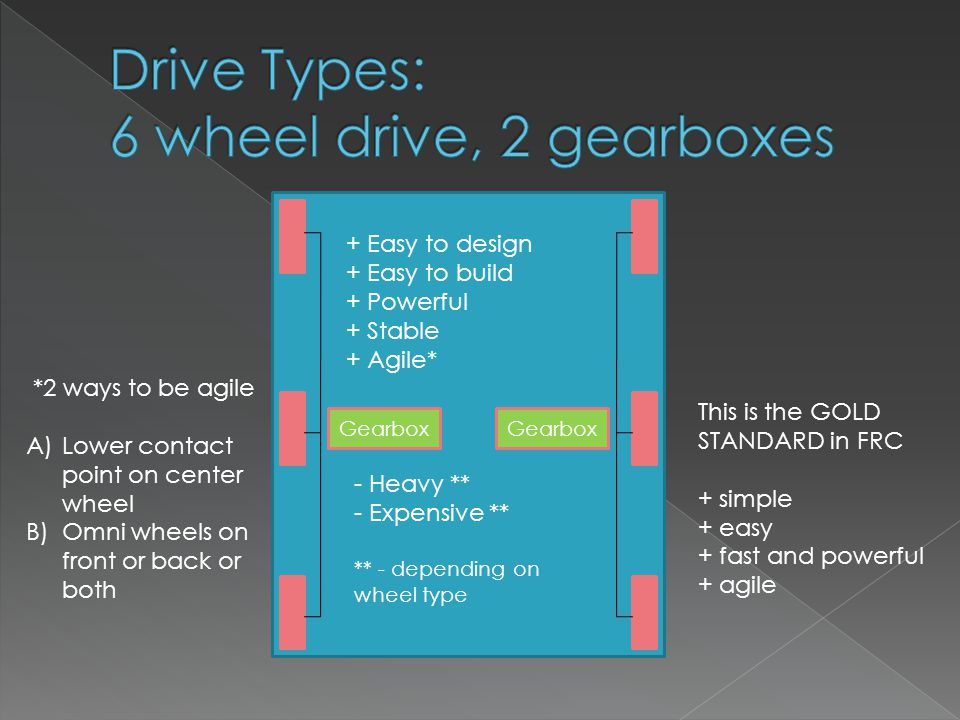 Gearbox + Powerful + Stable + Agile* - HEAVY - EXPENSIVE *2 ways to be agile A)Lower contact point on center wheel B)Omni wheels on front or back or both Sole benefit: Ability to go over things