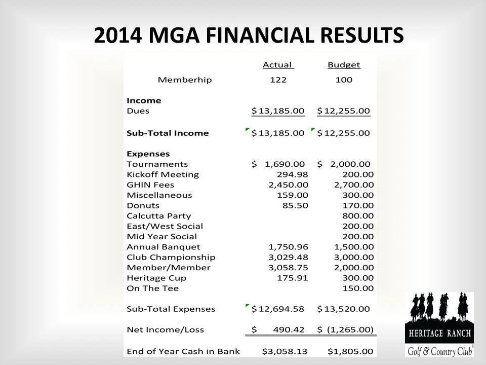 2014 MGA FINANCIAL RESULTS