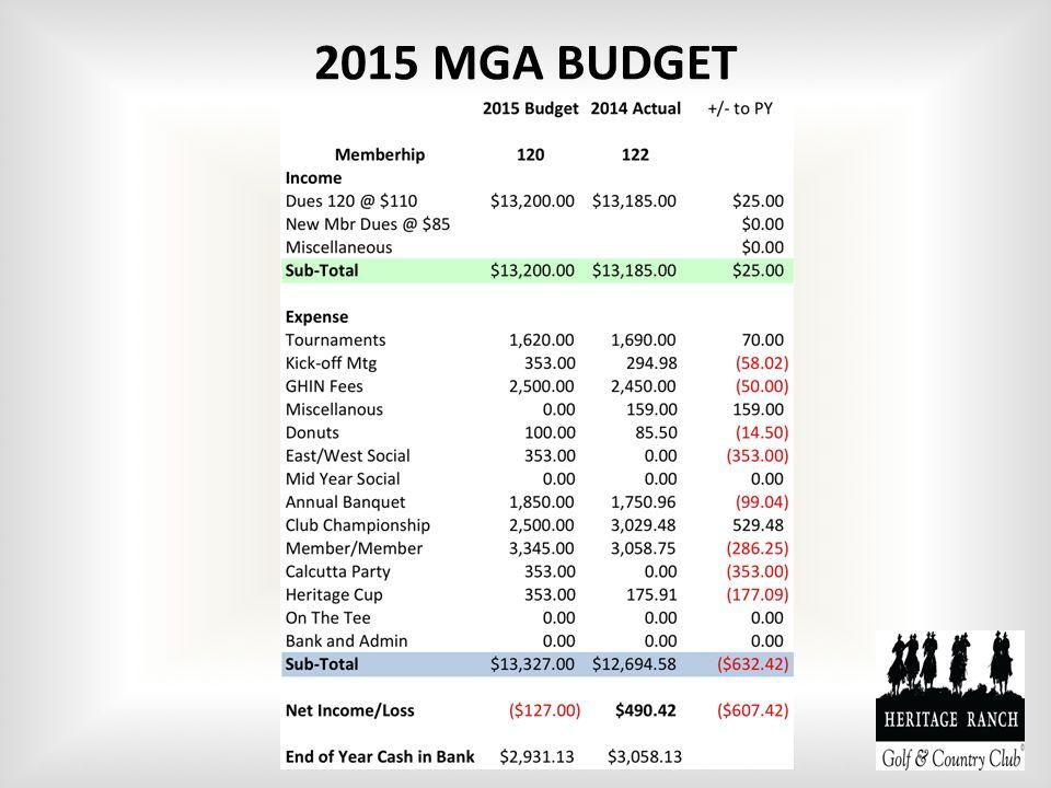 2015 MGA BUDGET