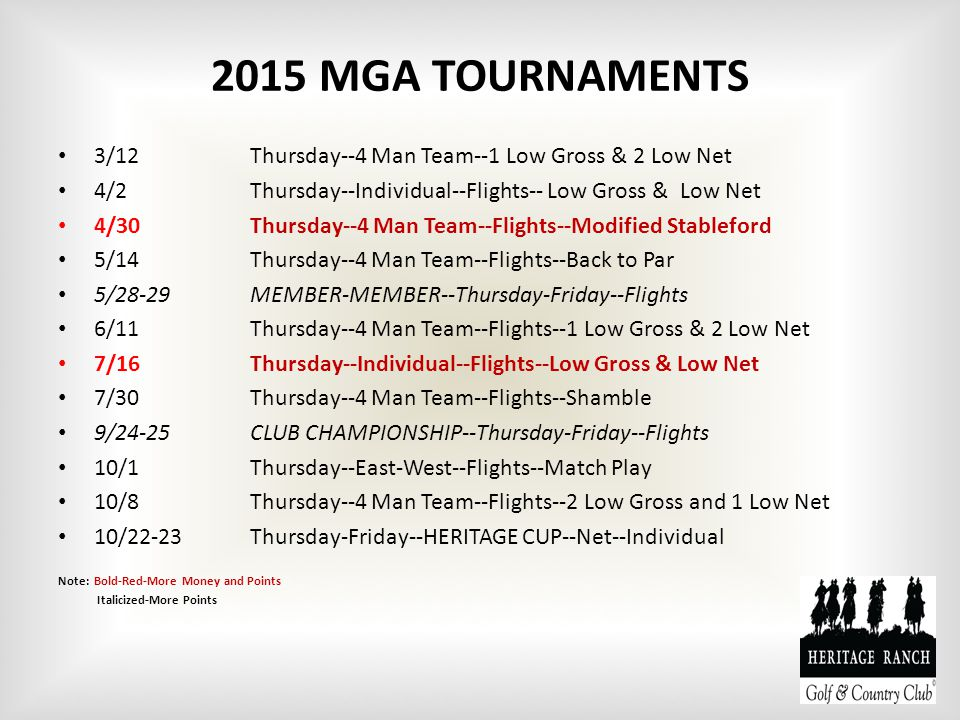 2015 MGA TOURNAMENTS 3/12 Thursday--4 Man Team--1 Low Gross & 2 Low Net 4/2 Thursday--Individual--Flights-- Low Gross & Low Net 4/30 Thursday--4 Man Team--Flights--Modified Stableford 5/14 Thursday--4 Man Team--Flights--Back to Par 5/28-29 MEMBER-MEMBER--Thursday-Friday--Flights 6/11Thursday--4 Man Team--Flights--1 Low Gross & 2 Low Net 7/16 Thursday--Individual--Flights--Low Gross & Low Net 7/30 Thursday--4 Man Team--Flights--Shamble 9/24-25 CLUB CHAMPIONSHIP--Thursday-Friday--Flights 10/1Thursday--East-West--Flights--Match Play 10/8 Thursday--4 Man Team--Flights--2 Low Gross and 1 Low Net 10/22-23 Thursday-Friday--HERITAGE CUP--Net--Individual Note: Bold-Red-More Money and Points Italicized-More Points