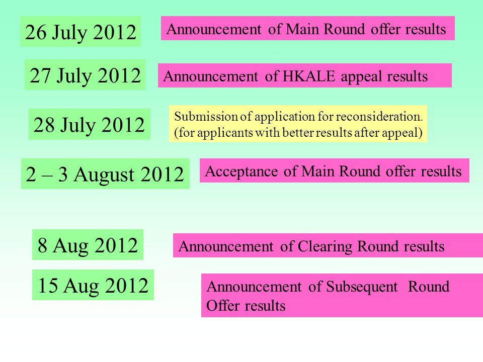 26 July 2012 8 Aug 2012 Announcement of Main Round offer results Submission of application for reconsideration. (for applicants with better results af