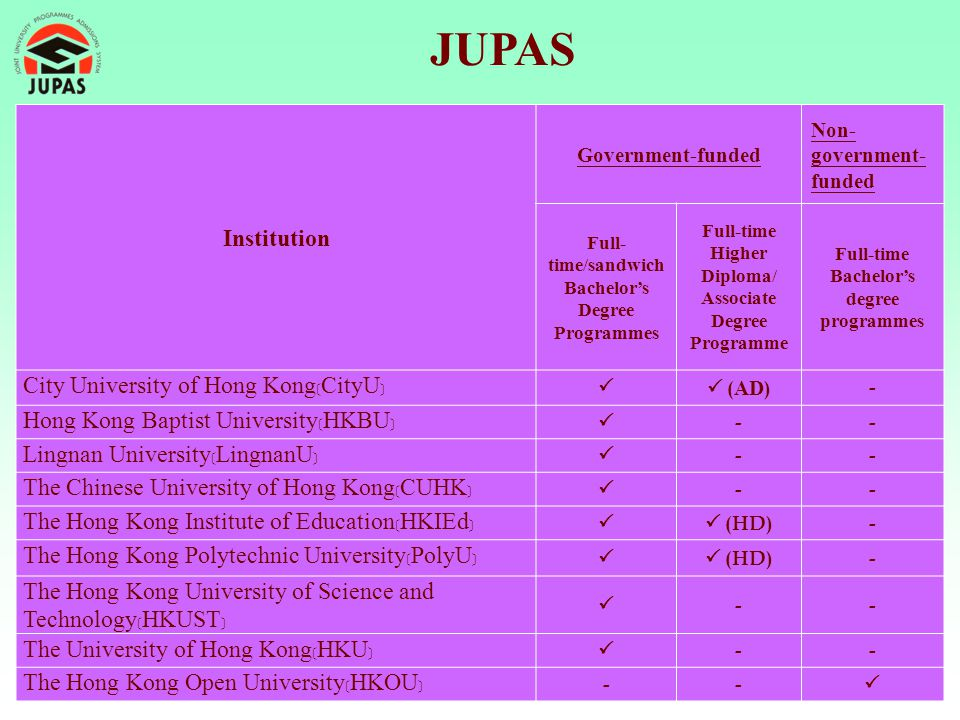 CityU PolyU Or * * * * may include UE and CL&C HKIEd HKCEE requirements