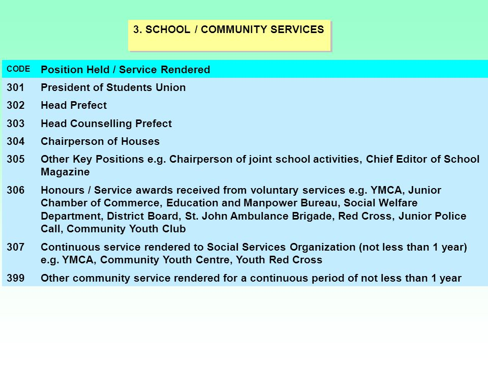 3. SCHOOL / COMMUNITY SERVICES CODE Position Held / Service Rendered 301President of Students Union 302Head Prefect 303Head Counselling Prefect 304Cha