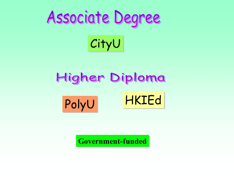 HKIEd PolyU CityU Government-funded
